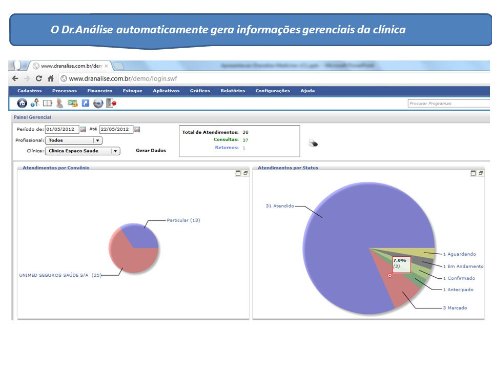 O Dr.Análise automaticamente gera informações gerenciais da clínica