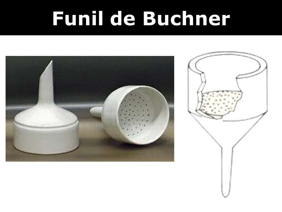 Funil de Buchner
