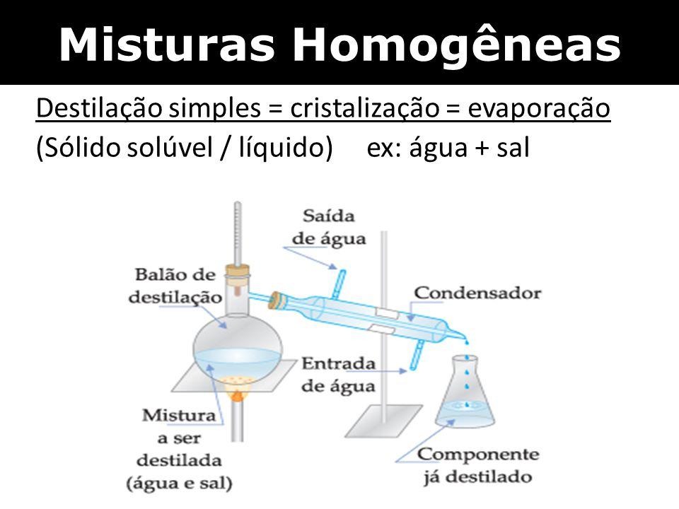 Misturas Homogêneas Destilação simples = cristalização = evaporação