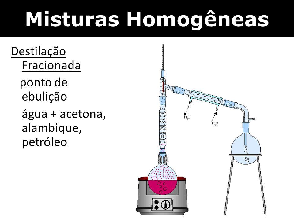 Misturas Homogêneas Destilação Fracionada ponto de ebulição