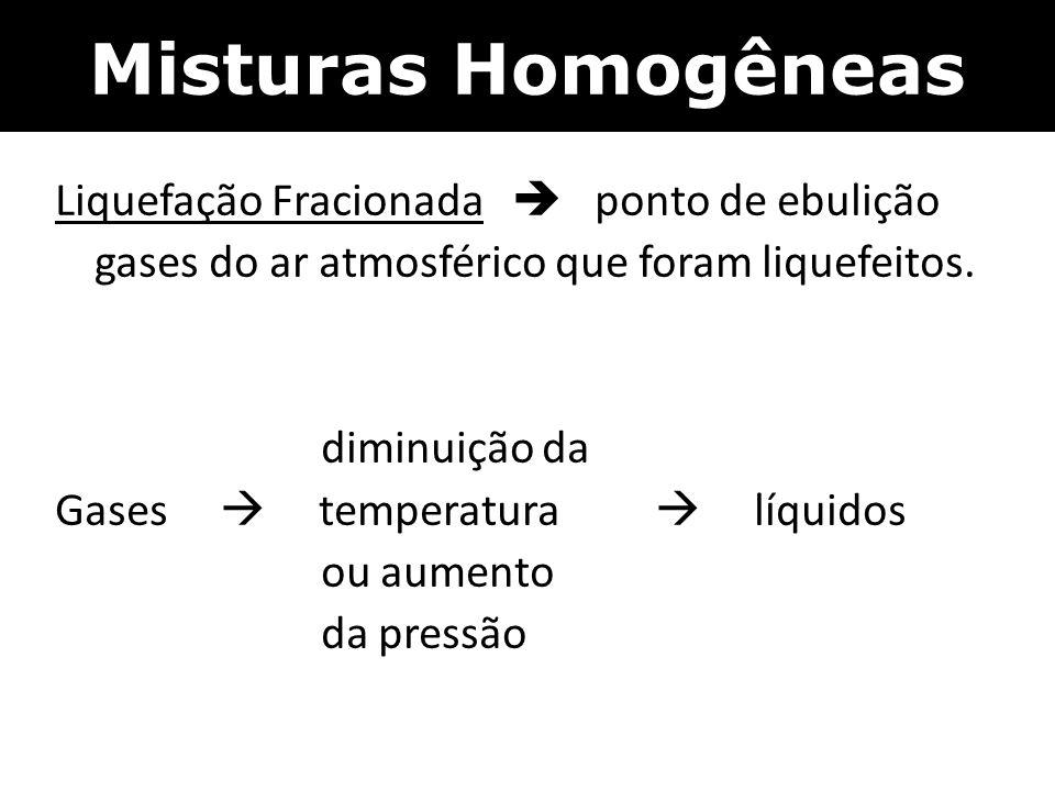 Misturas Homogêneas Liquefação Fracionada  ponto de ebulição