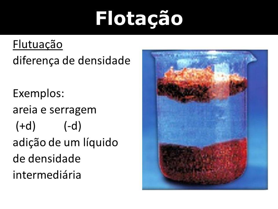 Flotação Flutuação diferença de densidade Exemplos: areia e serragem