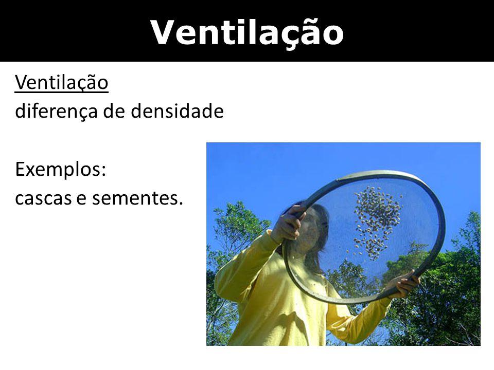 Ventilação Ventilação diferença de densidade Exemplos: