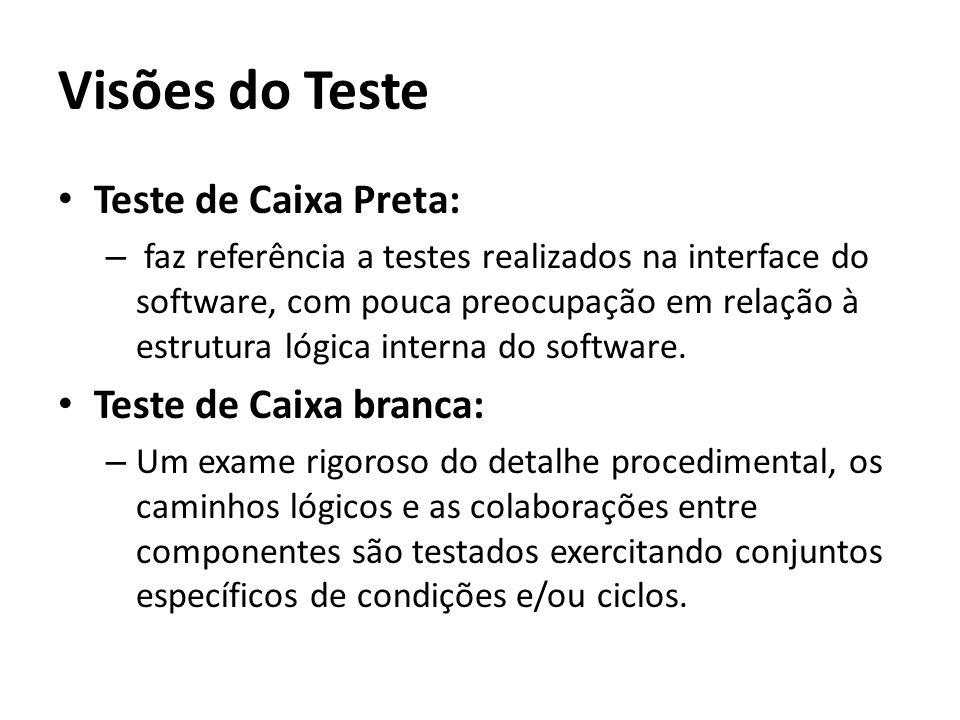 Visões do Teste Teste de Caixa Preta: Teste de Caixa branca: