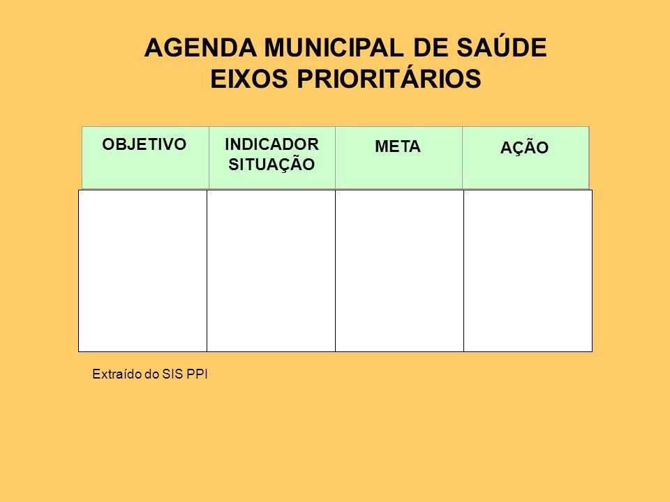 AGENDA MUNICIPAL DE SAÚDE