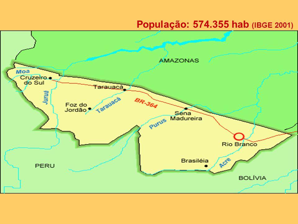 População: 574.355 hab (IBGE 2001)