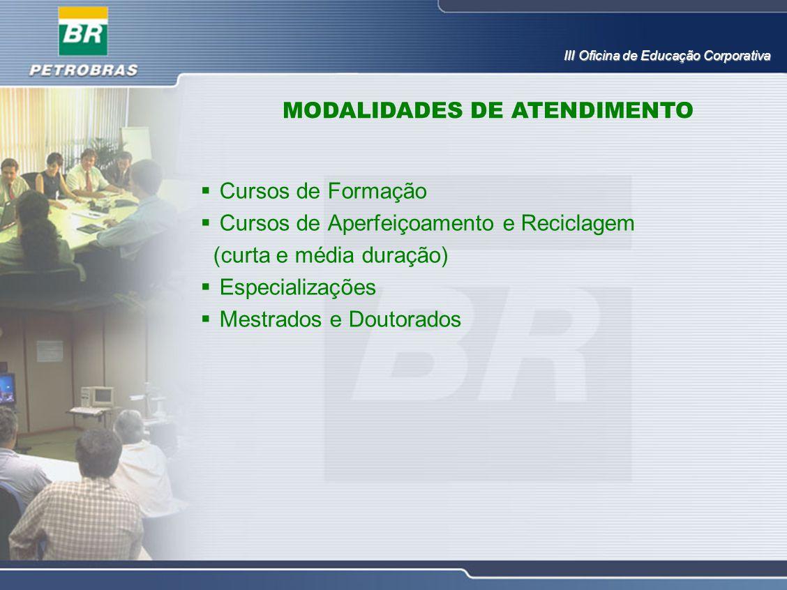 MODALIDADES DE ATENDIMENTO