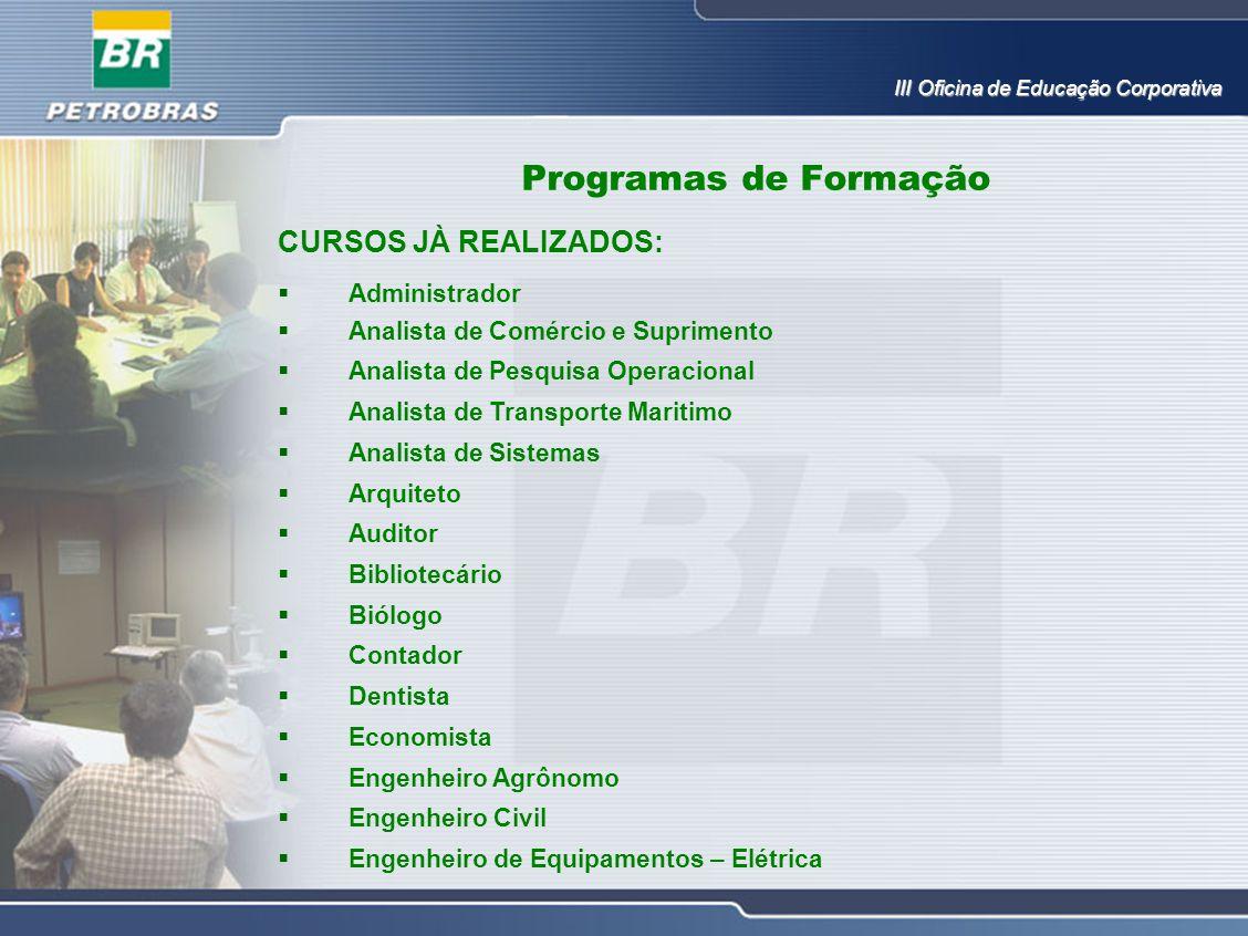 Programas de Formação CURSOS JÀ REALIZADOS: Administrador