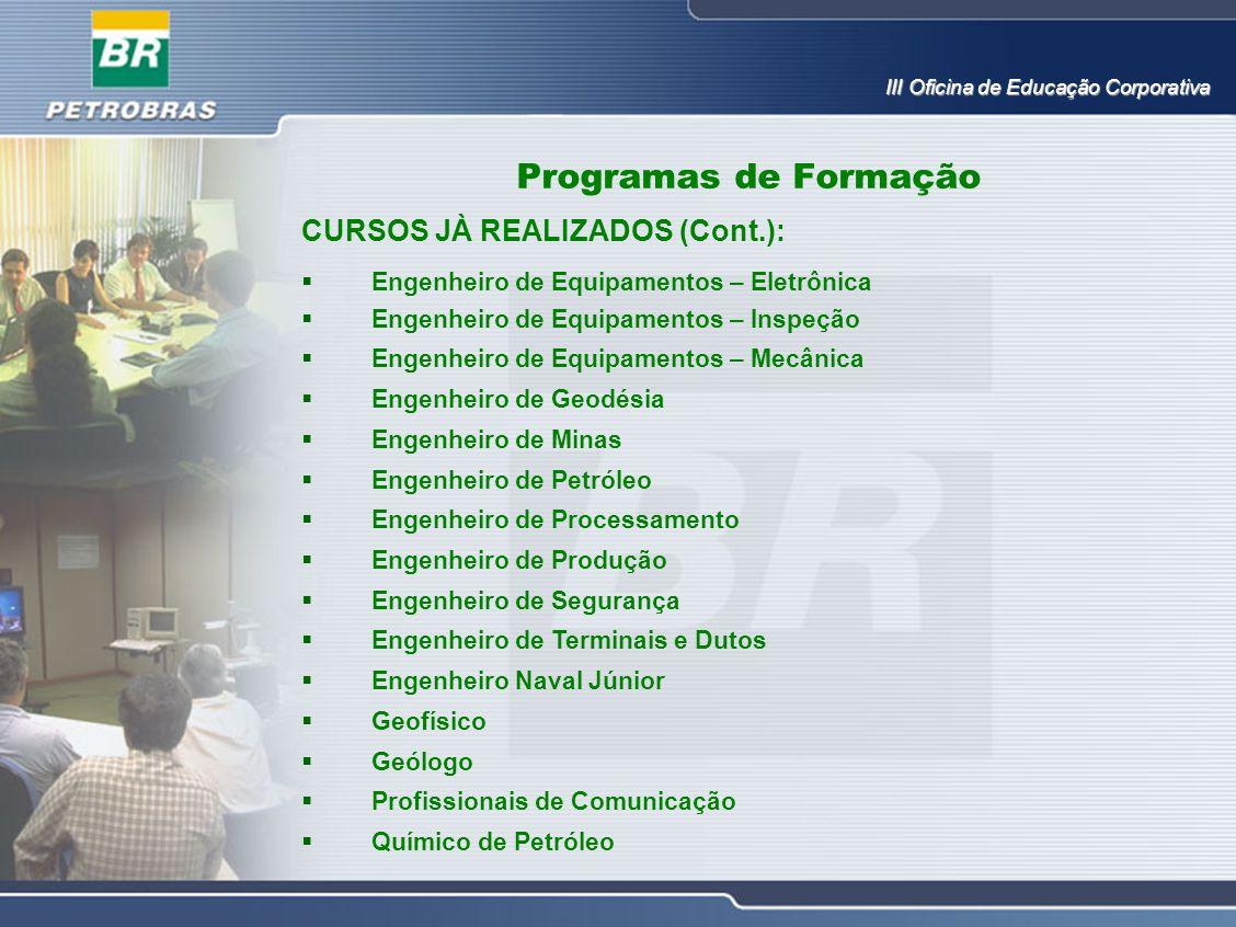 Programas de Formação CURSOS JÀ REALIZADOS (Cont.):
