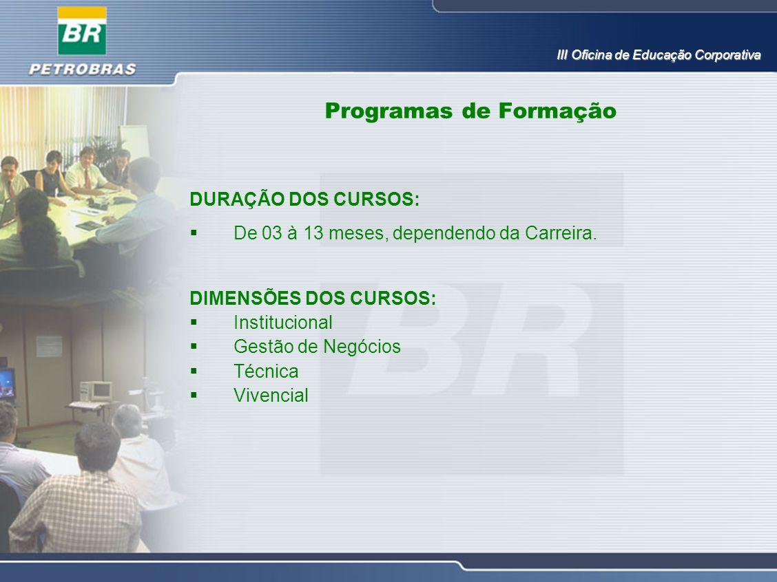 Programas de Formação DURAÇÃO DOS CURSOS: