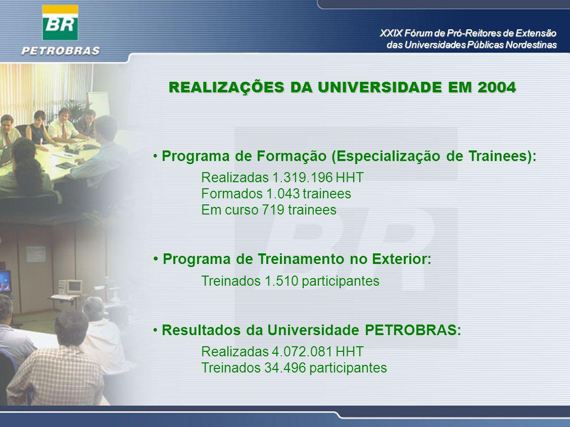 REALIZAÇÕES DA UNIVERSIDADE EM 2004