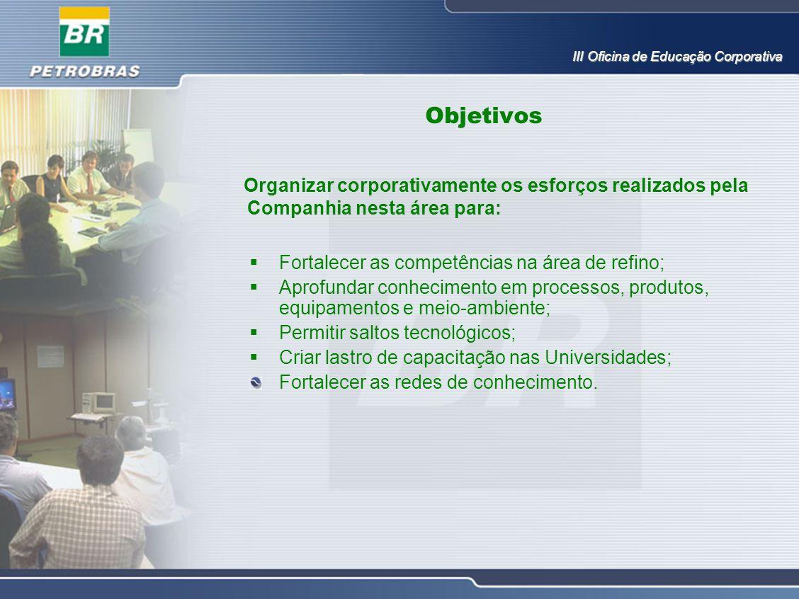 III Oficina de Educação Corporativa