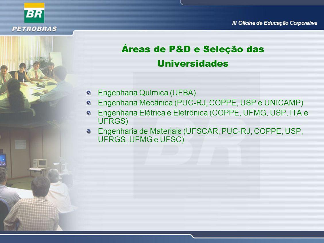 Áreas de P&D e Seleção das Universidades