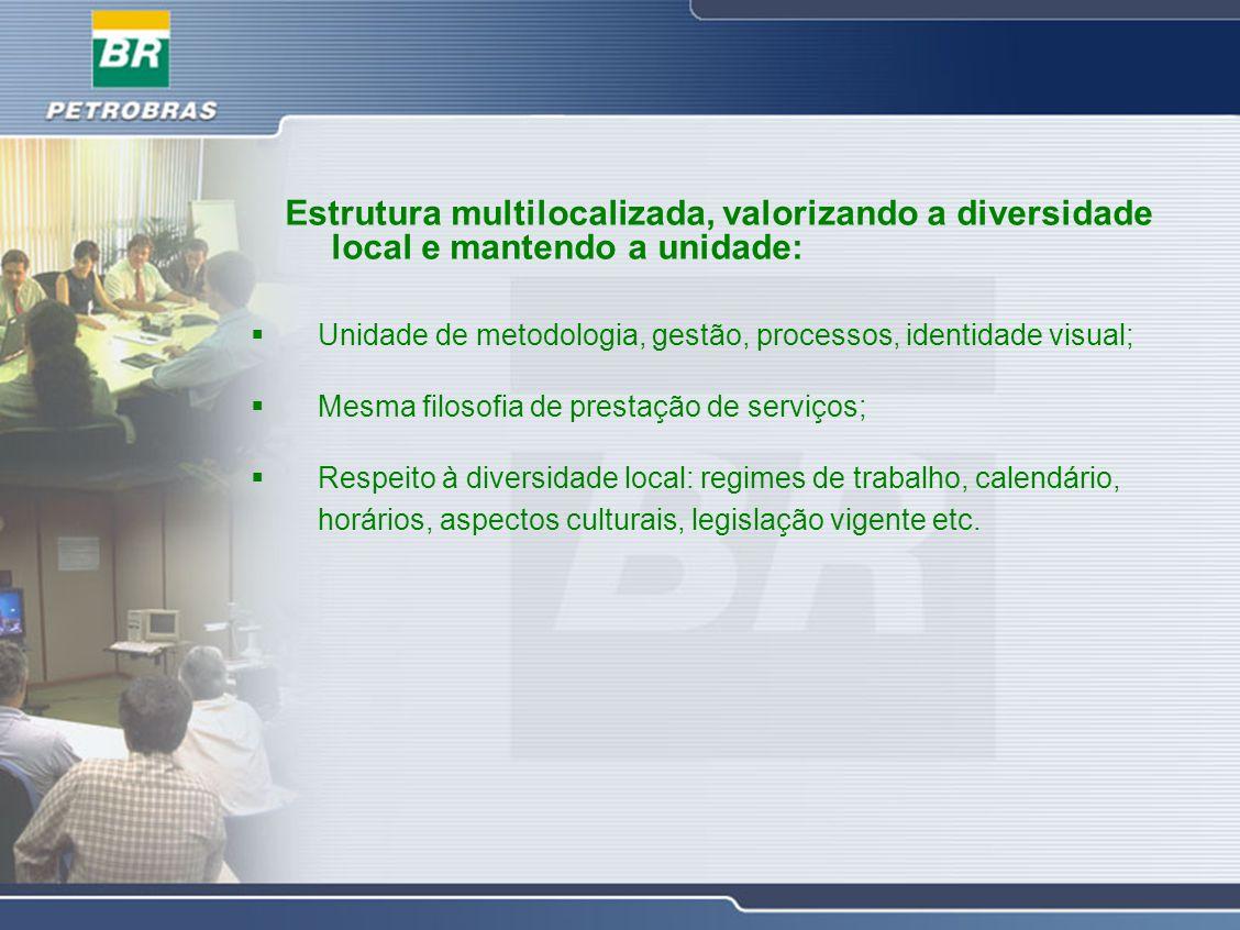 Estrutura multilocalizada, valorizando a diversidade local e mantendo a unidade: