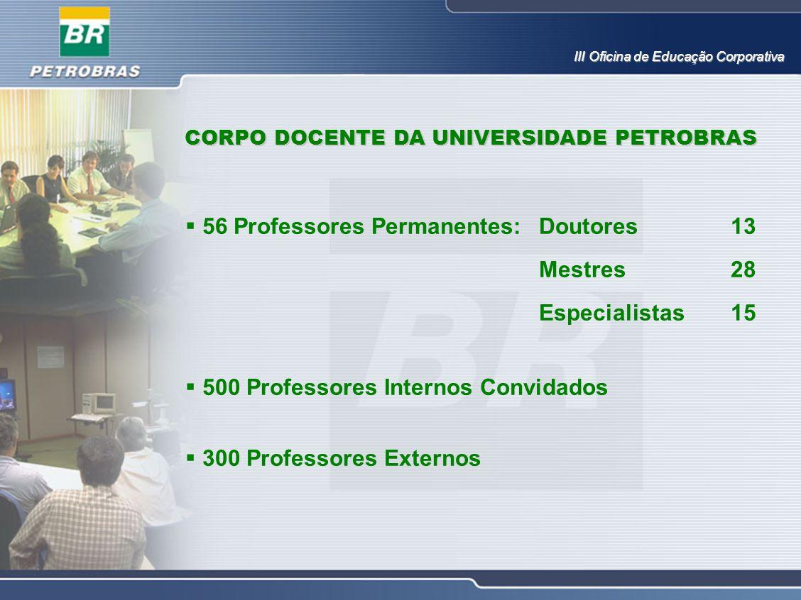 CORPO DOCENTE DA UNIVERSIDADE PETROBRAS