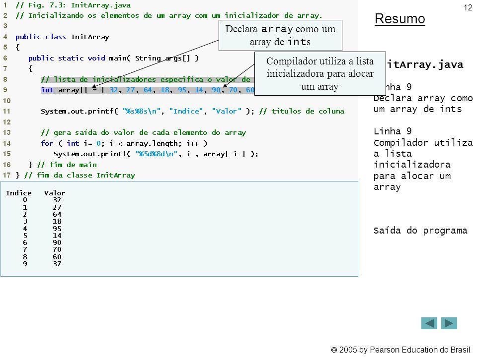 Resumo Declara array como um array de ints