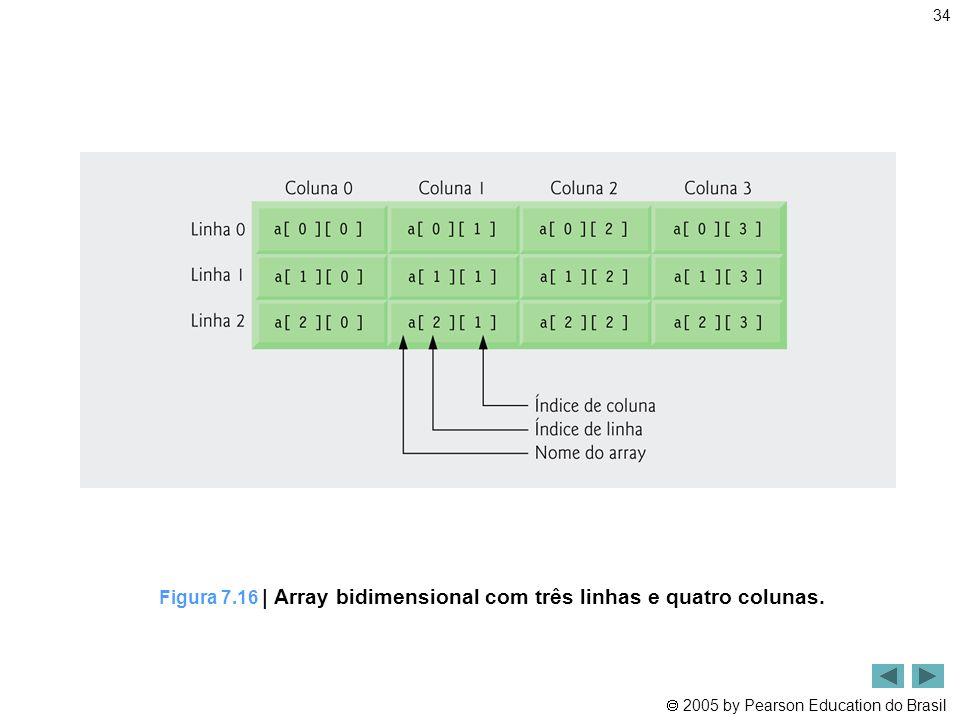 Figura 7.16 | Array bidimensional com três linhas e quatro colunas.