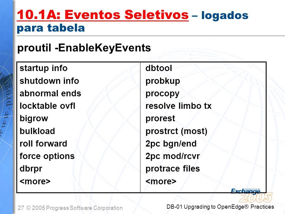 10.1A: Eventos Seletivos – logados para tabela