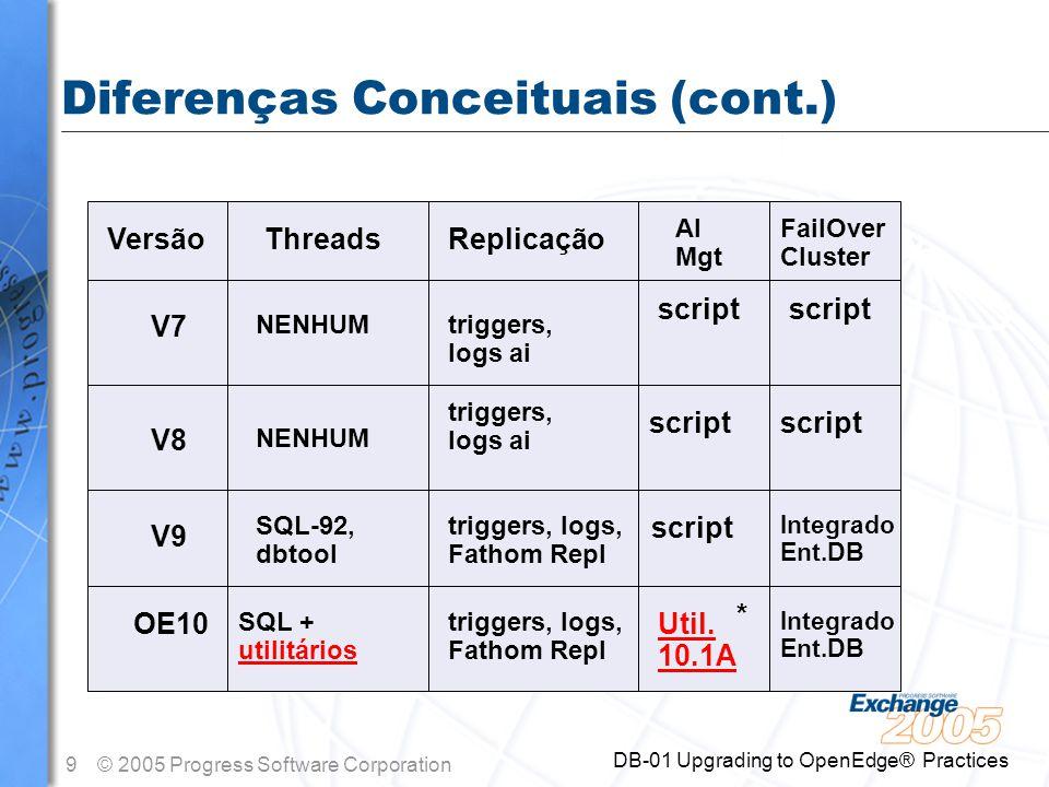 Diferenças Conceituais (cont.)