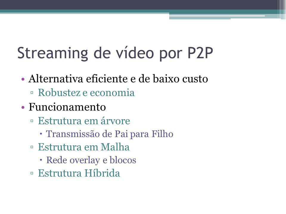 Streaming de vídeo por P2P
