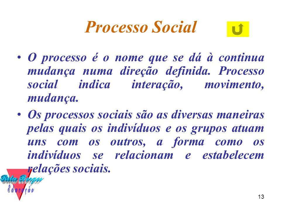 Processo Social O processo é o nome que se dá à continua mudança numa direção definida. Processo social indica interação, movimento, mudança.