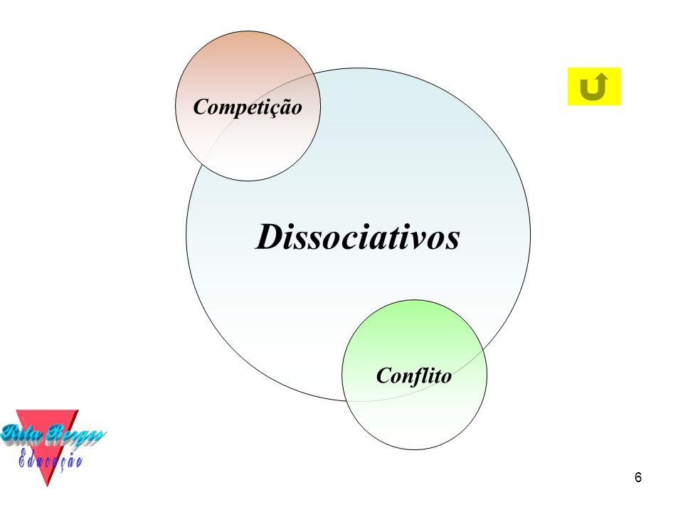 Competição Dissociativos Conflito