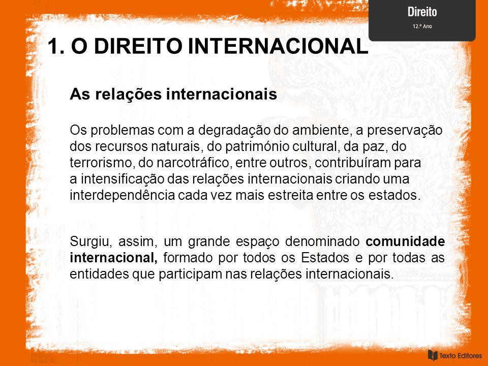 1. O DIREITO INTERNACIONAL