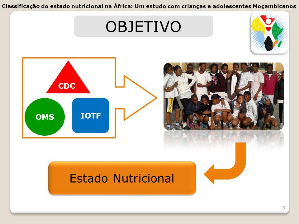 OBJETIVO Estado Nutricional CDC OMS IOTF