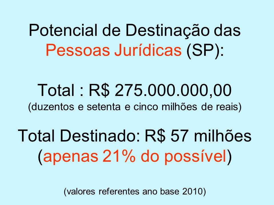 Potencial de Destinação das Pessoas Jurídicas (SP): Total : R$ 275.000.000,00 (duzentos e setenta e cinco milhões de reais) Total Destinado: R$ 57 milhões (apenas 21% do possível) (valores referentes ano base 2010)