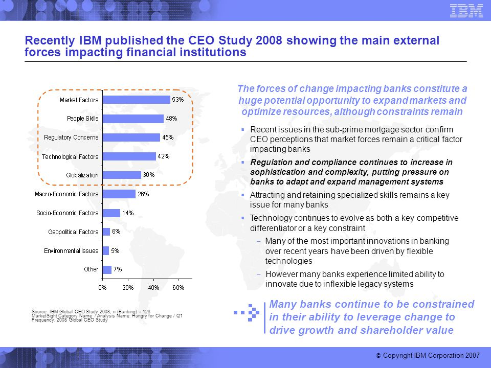 Recently IBM published the CEO Study 2008 showing the main external forces impacting financial institutions