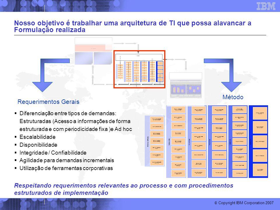 Nosso objetivo é trabalhar uma arquitetura de TI que possa alavancar a Formulação realizada