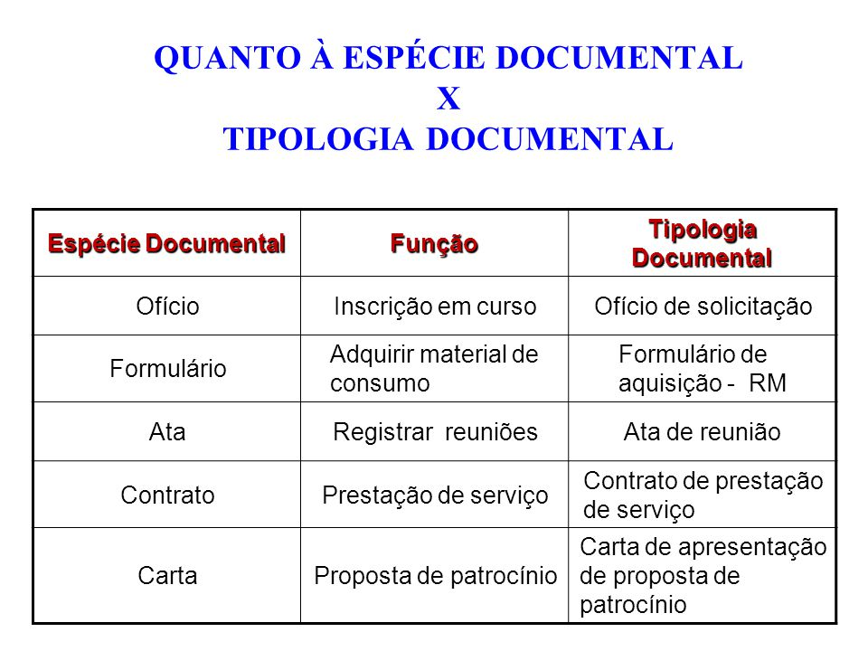 QUANTO À ESPÉCIE DOCUMENTAL X TIPOLOGIA DOCUMENTAL