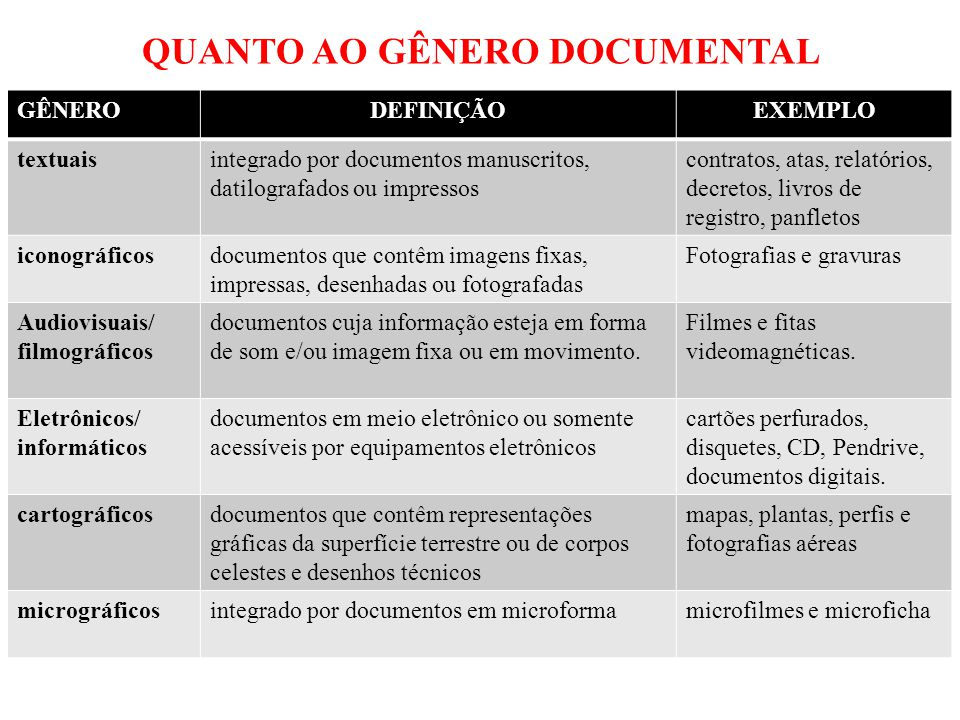 QUANTO AO GÊNERO DOCUMENTAL