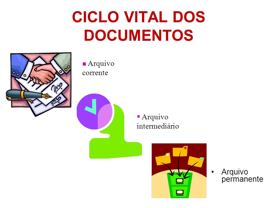 CICLO VITAL DOS DOCUMENTOS