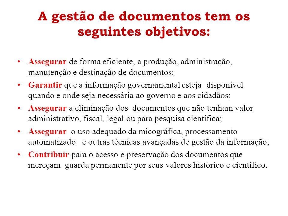 A gestão de documentos tem os seguintes objetivos: