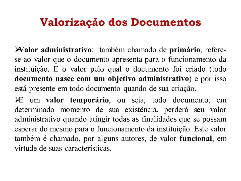 Valorização dos Documentos