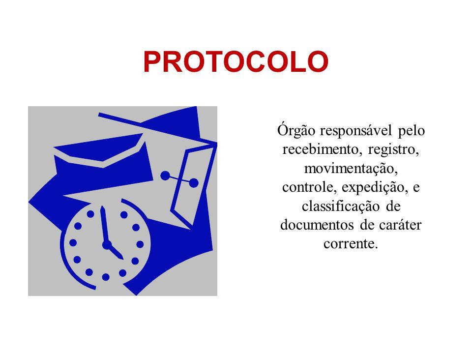PROTOCOLO Órgão responsável pelo recebimento, registro, movimentação, controle, expedição, e classificação de documentos de caráter corrente.