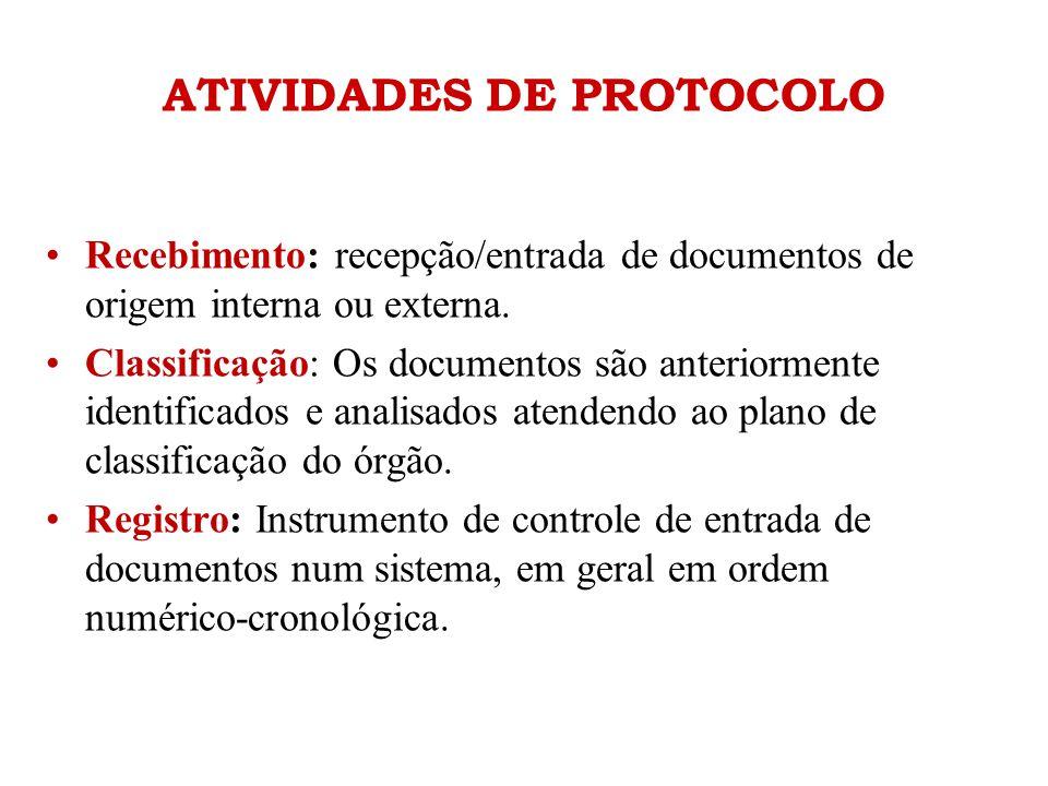 ATIVIDADES DE PROTOCOLO