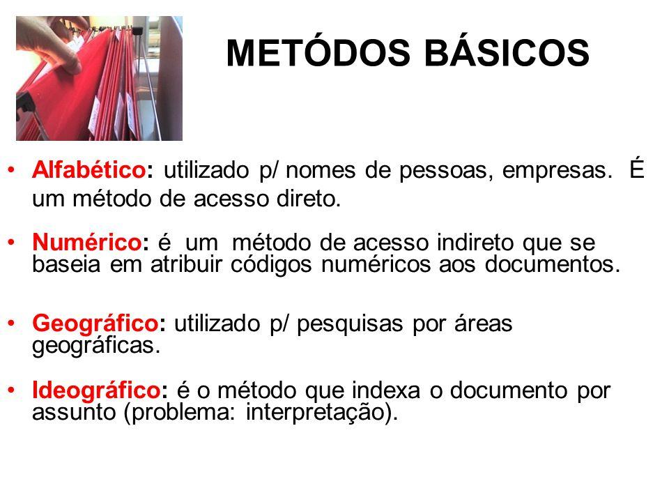 METÓDOS BÁSICOS Alfabético: utilizado p/ nomes de pessoas, empresas. É um método de acesso direto.