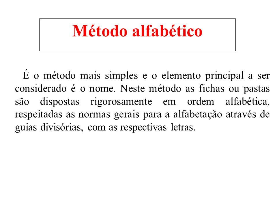 Método alfabético