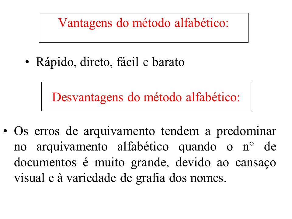 Vantagens do método alfabético: