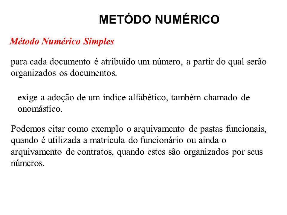 METÓDO NUMÉRICO Método Numérico Simples