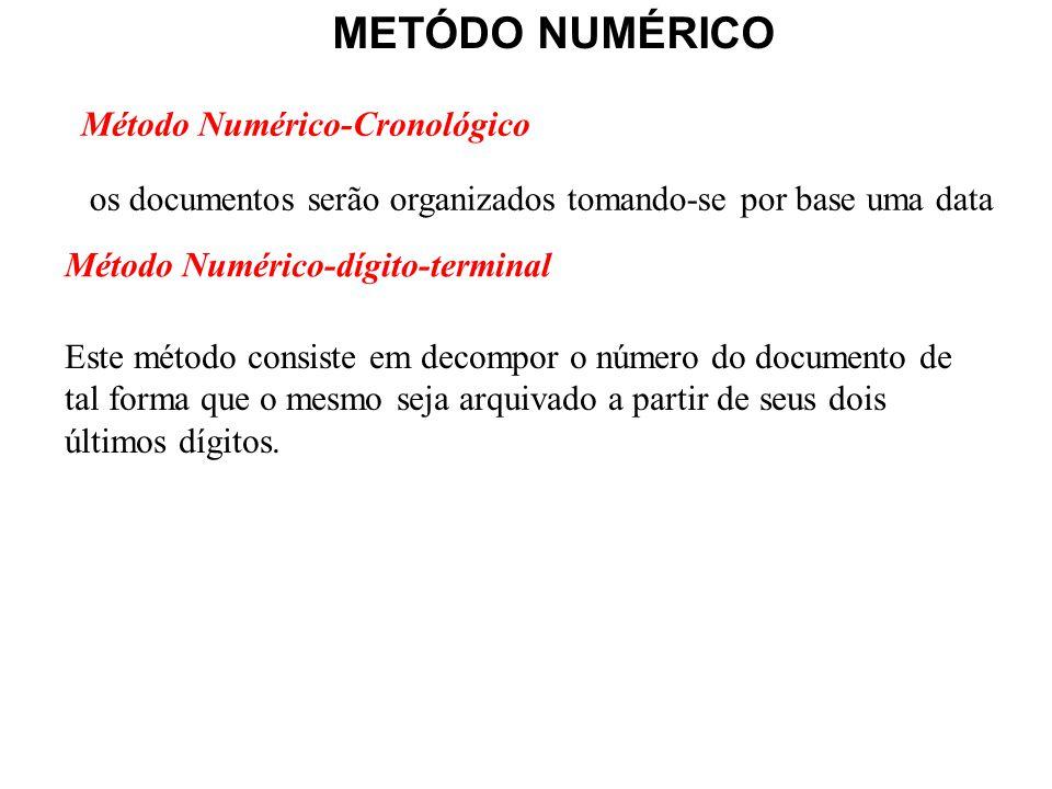 METÓDO NUMÉRICO Método Numérico-Cronológico