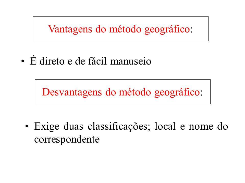 Vantagens do método geográfico: