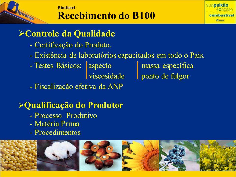 Controle da Qualidade - Certificação do Produto.