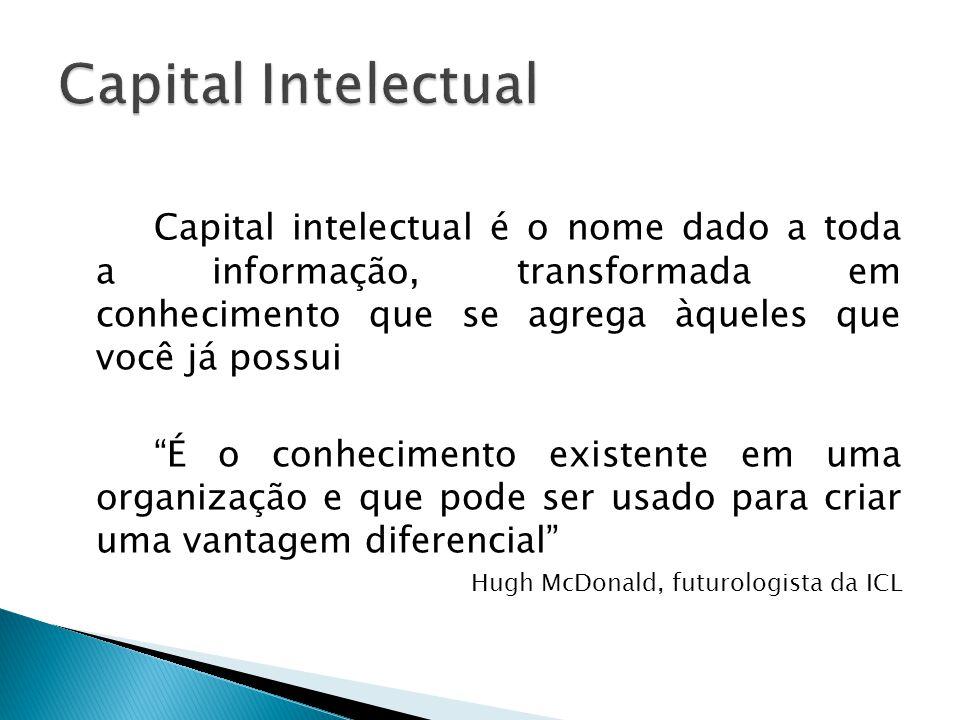 Capital Intelectual Capital intelectual é o nome dado a toda a informação, transformada em conhecimento que se agrega àqueles que você já possui.