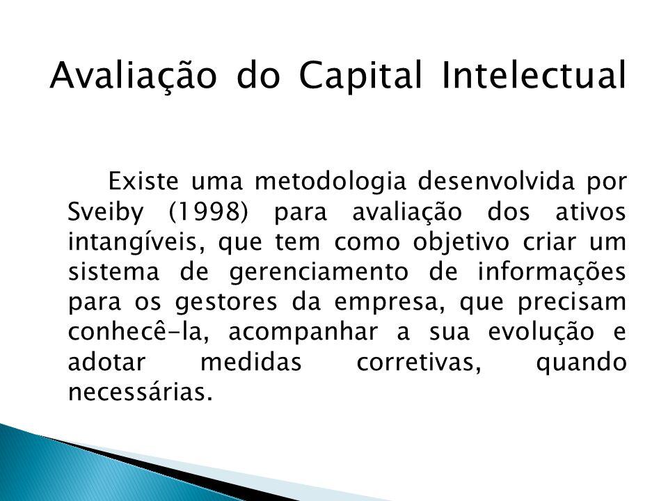 Avaliação do Capital Intelectual