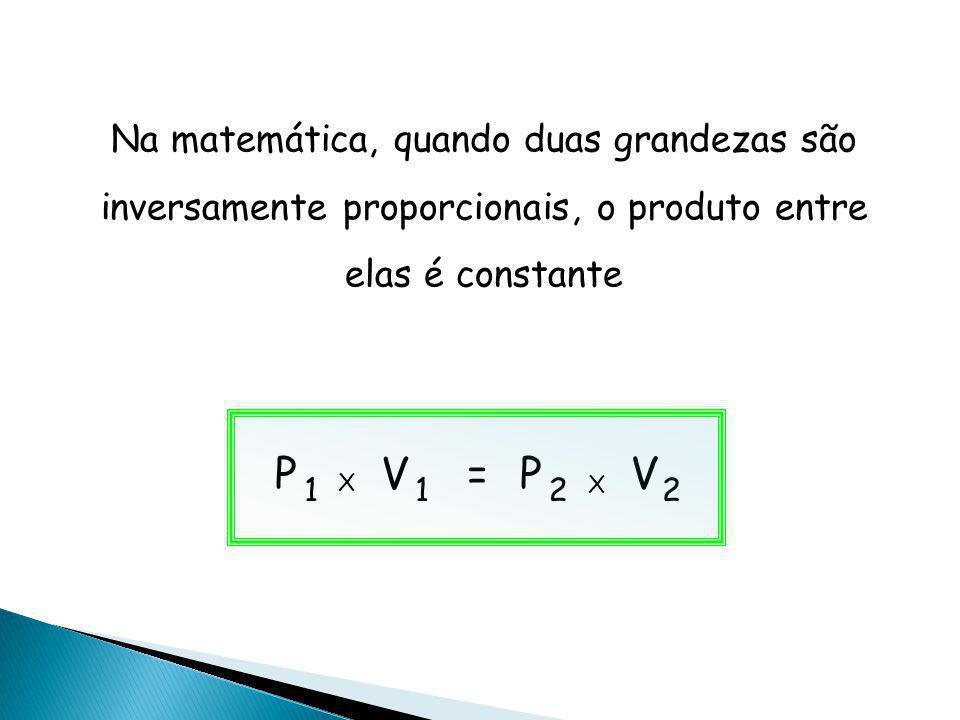 Na matemática, quando duas grandezas são inversamente proporcionais, o produto entre elas é constante