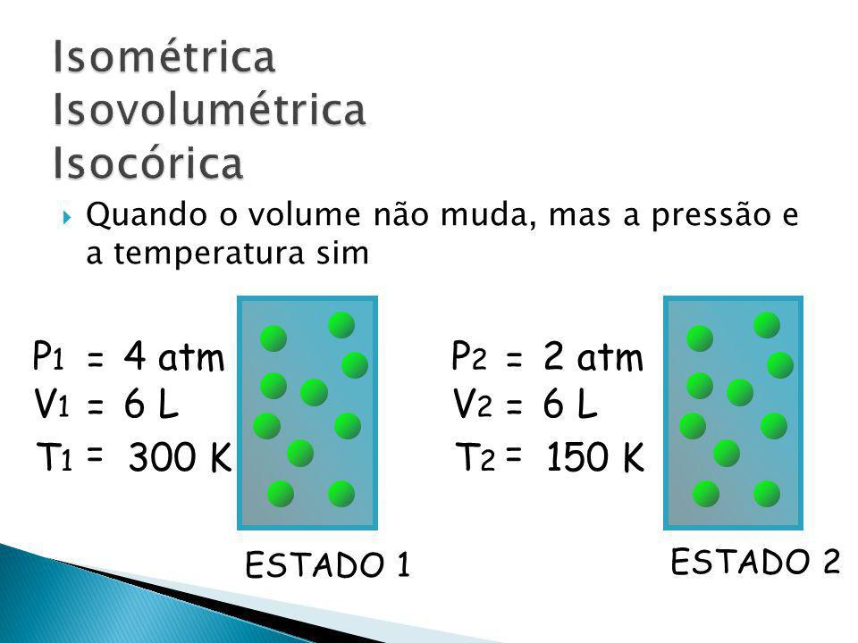 Isométrica Isovolumétrica Isocórica