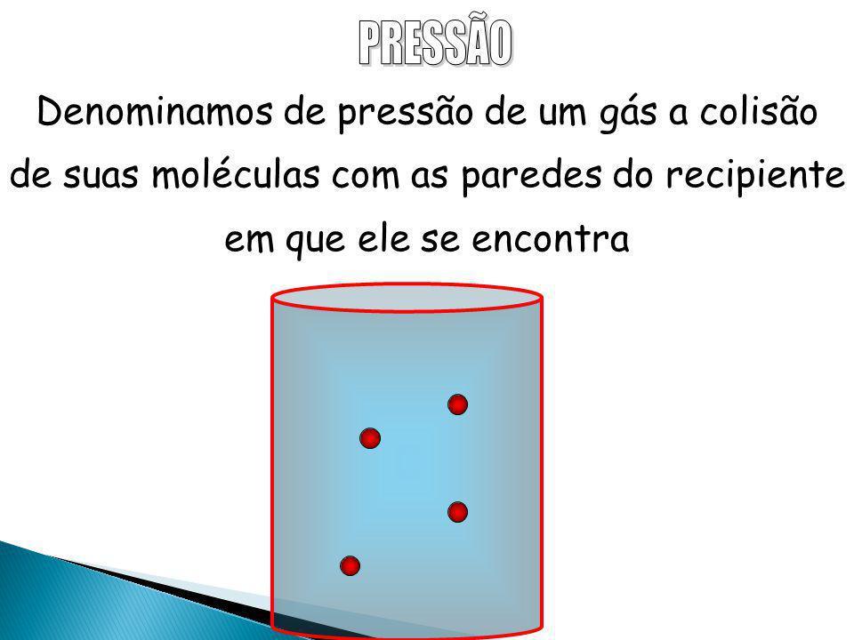 PRESSÃO Denominamos de pressão de um gás a colisão de suas moléculas com as paredes do recipiente em que ele se encontra.